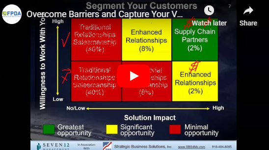 Overcome Barriers and Capture Your Value-Added Savings